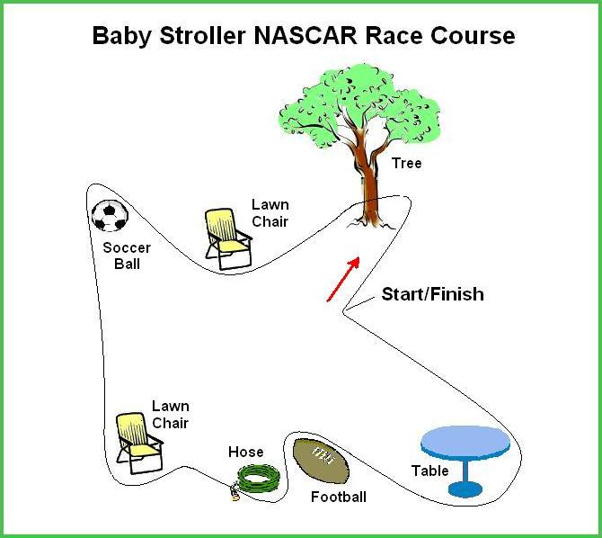 Baby Stroller Race Course